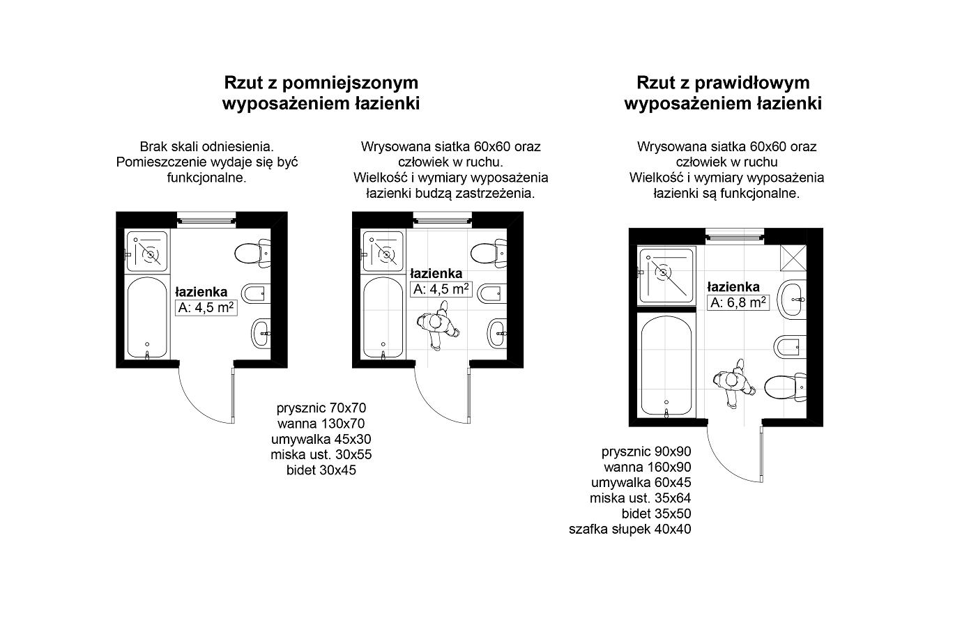 Projektujemy Dom Część 1 Jak Się Wybudować I Nie Zwariować